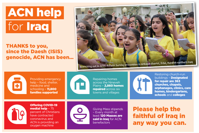Acn Help for Iraq 2021